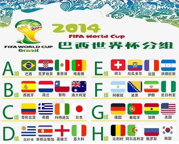 世界杯分组