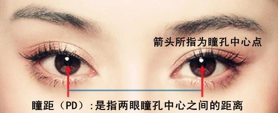 两眼的瞳距跟配眼镜有什么关系
