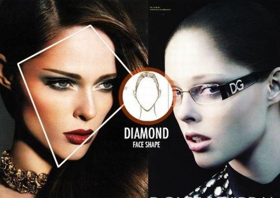 眼镜框与脸型的搭配